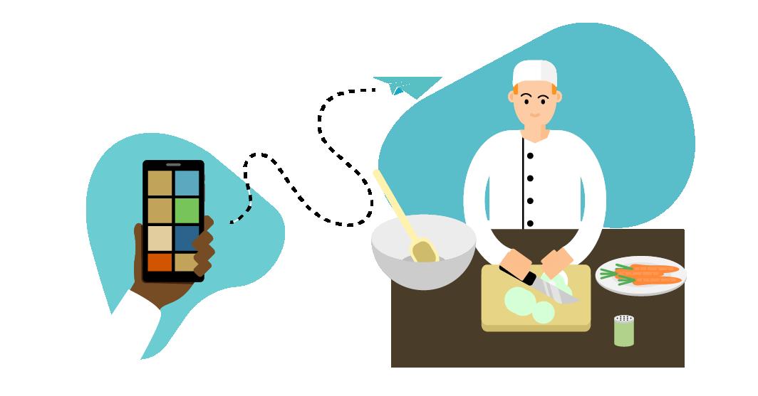 Med Trivec Mobile kan du strømline bordordrer i din restaurant